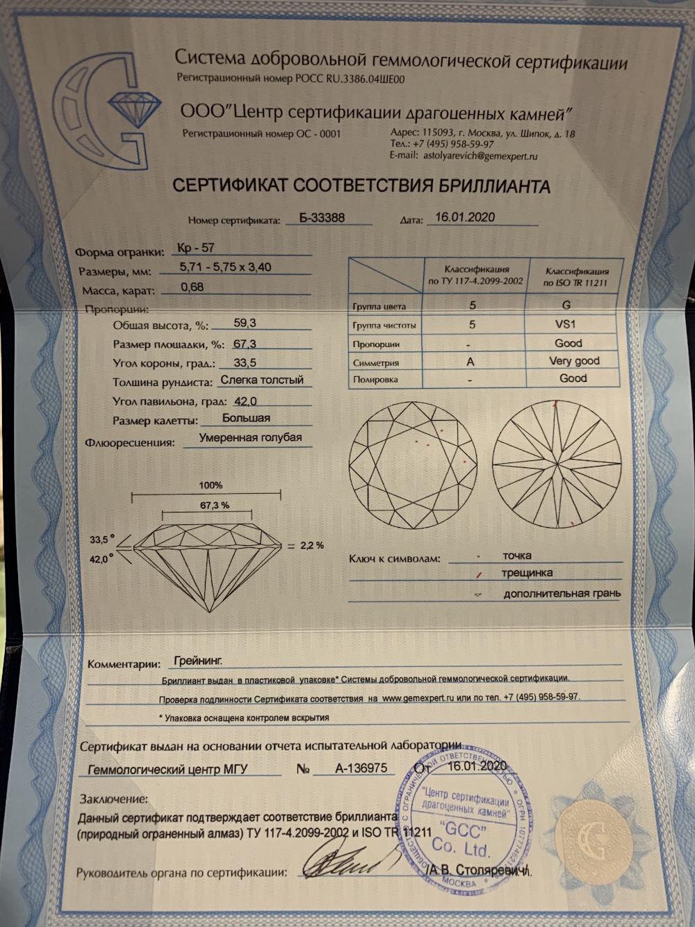 Сертификат МГУ на бриллиант 0.68 карат